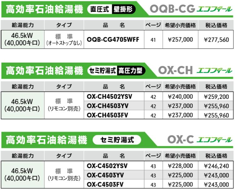 エコフィール給湯器の交換における工事の費用一覧