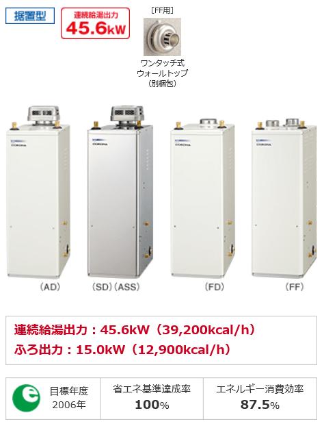 給湯器の費用UKB-NXの交換